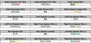 Image Result For Ford Ranger Radio Wiring Diagram