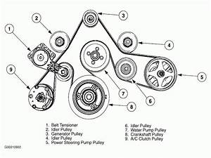 2001 Lincoln Town Car Serpentine Belt Diagram