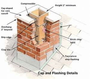 Chimney Checklist