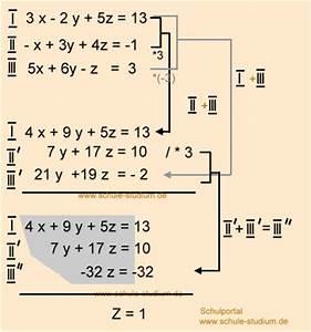 X Berechnen Rechner : lineare gleichungssystem mit 3 variablen bungsaufgaben mit musterl sung teil 2 ~ Themetempest.com Abrechnung