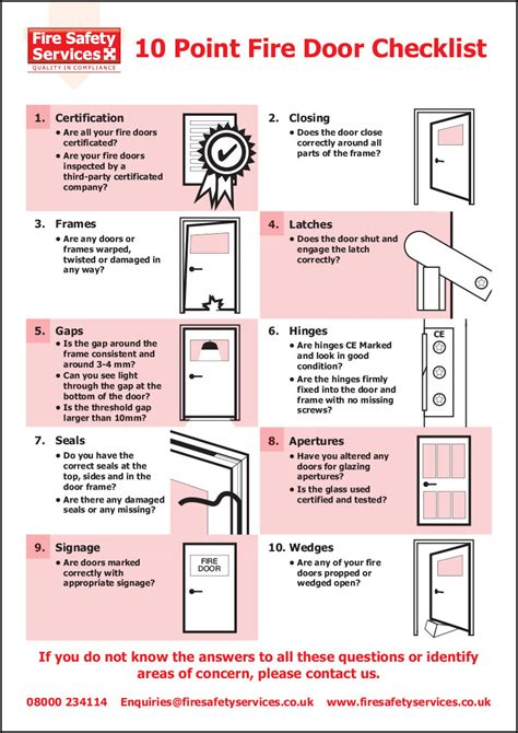 Fire Door Safety Week With Fire Safety Services, Fireplace