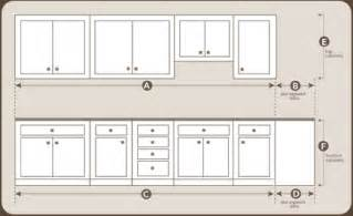 Standard Kitchen Cabinet Depth Upper by How To Measure Rust Oleum Cabinet Transformations 174 Wood
