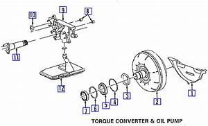 I Need A Transmission Diagram For 1995 Saturn Sl2
