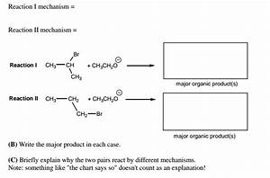 Reaction Mechanism Chart Organic Chemistry Solution Specify The Mechanisms By Which Organic Chem