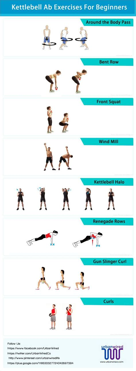 kettlebell exercises workout abs ab beginners stomach beginner training abdominal challenge resistance weight