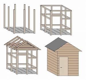 Holzhaus Für Kleintiere : gartenh user selber bauen aus holz schuppen pinterest ~ Lizthompson.info Haus und Dekorationen
