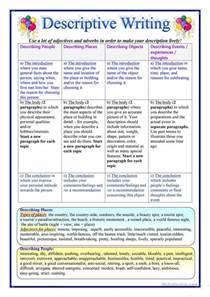 descriptive essay yourself write essay describing yourself paper writing service cheap