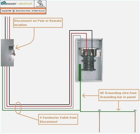 wire electrical wiring diagram decor