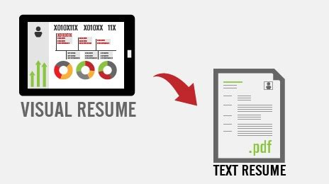 Best Resume Creation Software by 25 Best Ideas About Free Resume Builder On