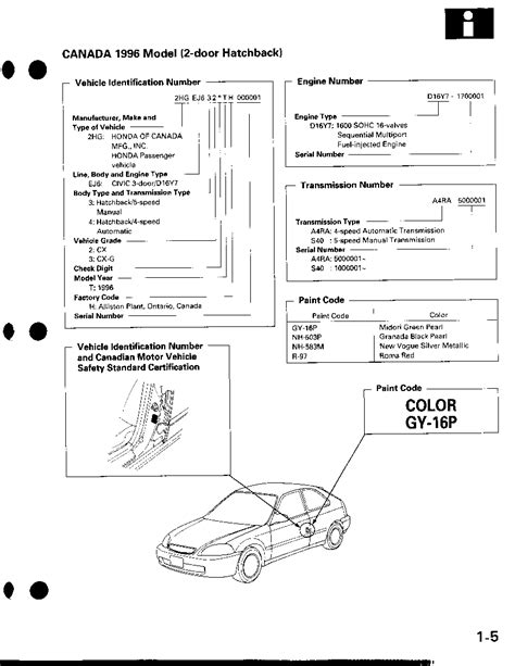 HONDA CIVIC SI SERVICE MANUAL PDF