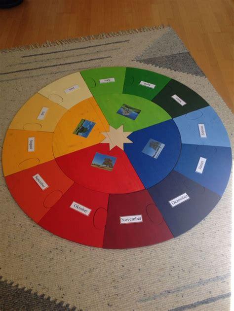 mein jahreskreis geburtstagskalender kindergarten
