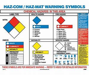 Poster  Haz Mat Warning Symbols  18x24  Laminated
