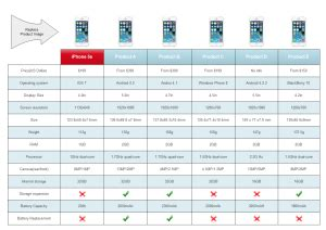 Comparison Chart Template Numbers by Number Templates Free Free Comparison Chart Templates For