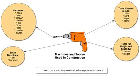 machines  tools textproject