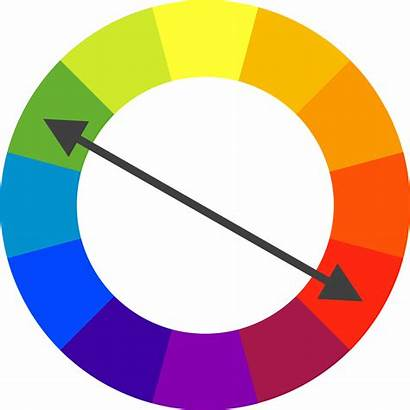 Clipart Complementary Colors Wheel App Opposite Palette