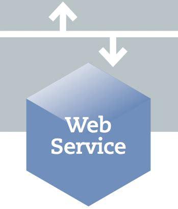 web services clarin eric