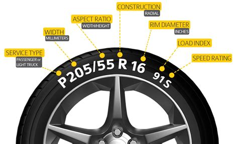 tyre size calculator  guide  tyre size converter