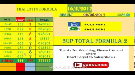 Thai Lottery Chart Route 1 8 2017  Thai Lottery Yearly 36