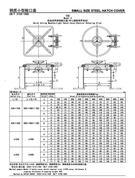 Steel Small Size Hatch Cover Type C Supplier, China Marine