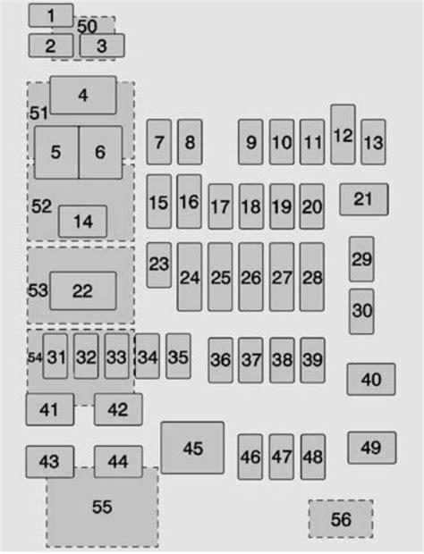 Chevrolet Tahoe Fuse Box Diagram