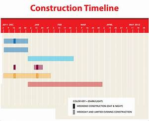 8+ Construction Timeline Templates – Free Excel, PDF ...