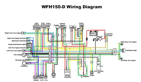 Chinese Scooter Wiring Diagram Electrical Website Kanri Info