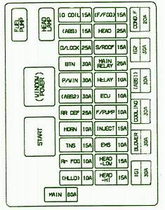 1994 Audi Rs6 Primary Fuse Box Diagram  U2013 Auto Fuse Box Diagram