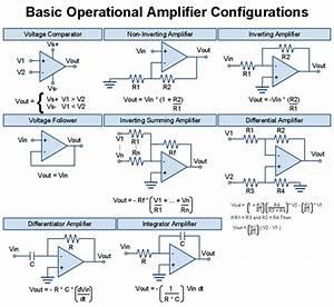Montages De Base De L U0026 39 Amplificateur Op U00e9rationnel