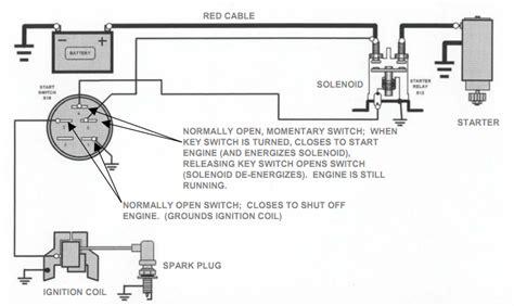 Download Free Briggs Stratton Engine Manual