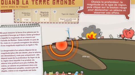 Quand La Terre Gronde Jeu Flash by Sciences Boudouziens