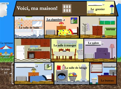 la maison de l brest maison les meubles introduction powerpoint presentation