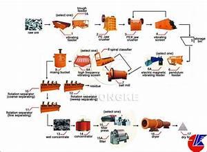 China Henan Zhongke Machinery Offers Gold Mining Machine