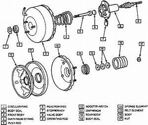 Description - Power Brake Units - Brakes