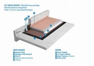Kit D Étanchéité Sous Carrelage : guide solutions d 39 tanch it bitumineuse ~ Melissatoandfro.com Idées de Décoration
