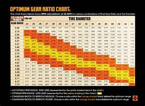 Measurement Charts And Grease Information