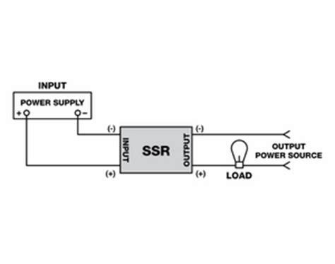 6325axxmds dc3 magnecraft schneider electric solid