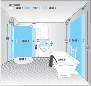 what are bathroom zones drench the bathroom of your With bathroom electrical code requirements