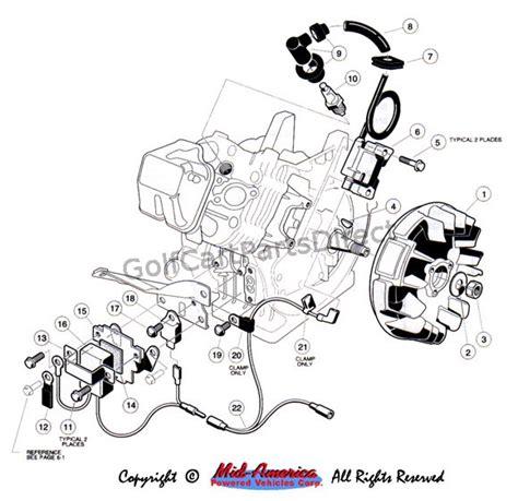 Engine Part Golfcartpartsdirect