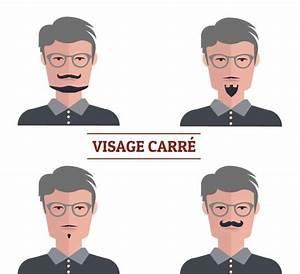 Forme Visage Homme : style de barbe quelle barbe pour quelle forme de visage ~ Melissatoandfro.com Idées de Décoration