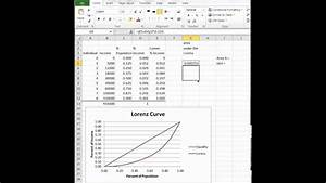 Gini Index And Lorenz Curve In Excel Youtube