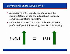 Earning Per Share (EPS) and Price Earnings Ratio (P/E Ratio)