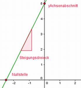 Umkehrfunktion Berechnen Online : steigung einer linearen funktion bestimmen steigungsdreieck ~ Themetempest.com Abrechnung