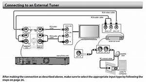 Toshiba Dvr Model Dr430ku Plays Back A Recording Where The