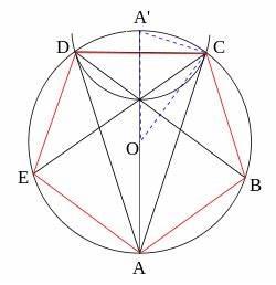 Compas D Or : construction du pentagone r gulier la r gle et au compas wikimonde ~ Medecine-chirurgie-esthetiques.com Avis de Voitures