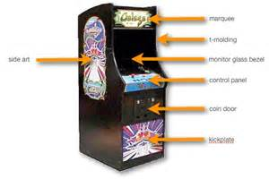 arcade machine artwork images