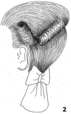 coupe des cheveux tendance  salon de coiffure paris