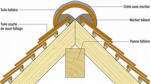 Faîtière De Toit : installer un fa tage scell sur un toit de tuiles ~ Dode.kayakingforconservation.com Idées de Décoration