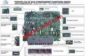Ecu Components Diagnostic Devices  U0026 Locksmith Tools Supply Center  Toyota 5a