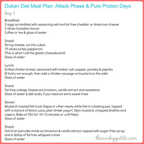 Dukan Meal Plan: Attack Phase or PP Days — the avid appetite