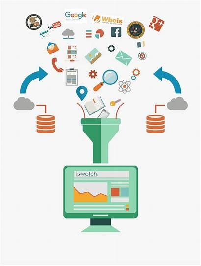 Data Sources Multiple Power Transparent Algorithms Actionable